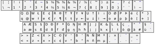 linuxkeyboard