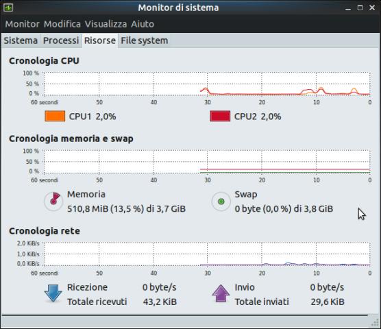 Schermata-Monitor di sistema
